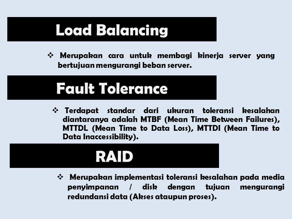 Load Balancing Fault Tolerance RAID