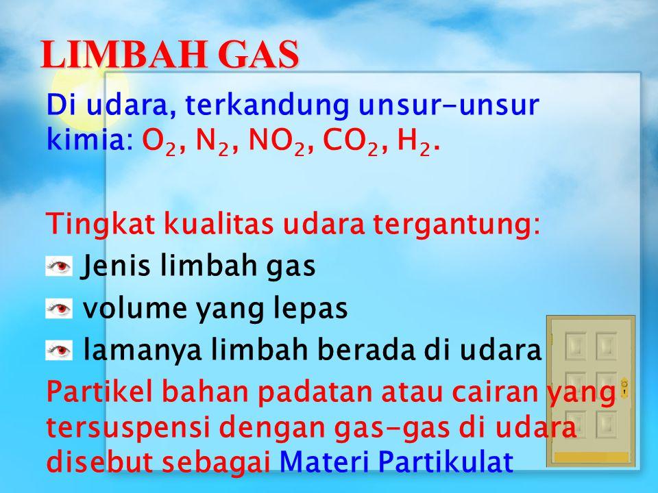 LIMBAH GAS Di udara, terkandung unsur-unsur kimia: O2, N2, NO2, CO2, H2. Tingkat kualitas udara tergantung:
