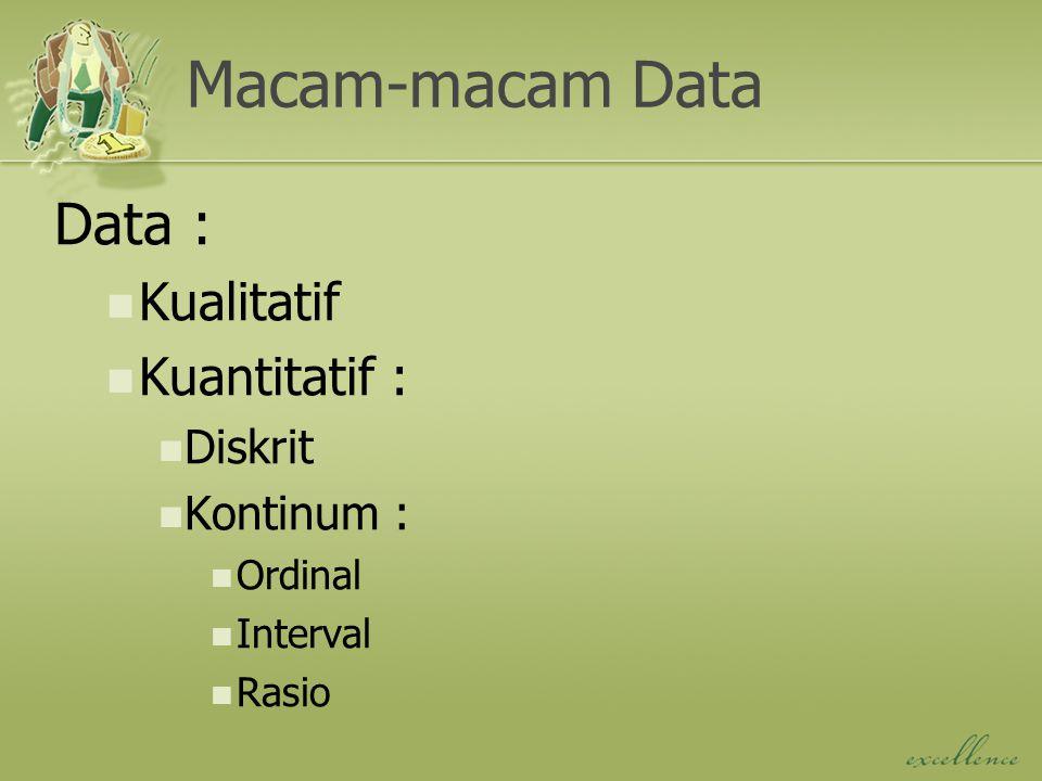 Macam-macam Data Data : Kualitatif Kuantitatif : Diskrit Kontinum :