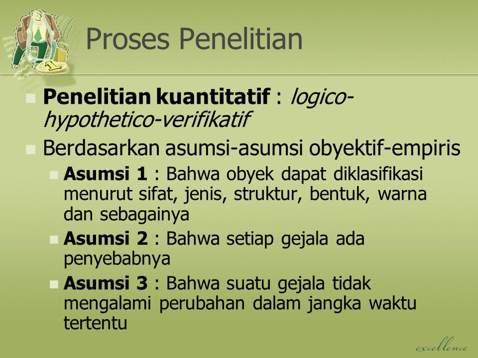 Proses Penelitian Penelitian kuantitatif : logico-hypothetico-verifikatif. Berdasarkan asumsi-asumsi obyektif-empiris.