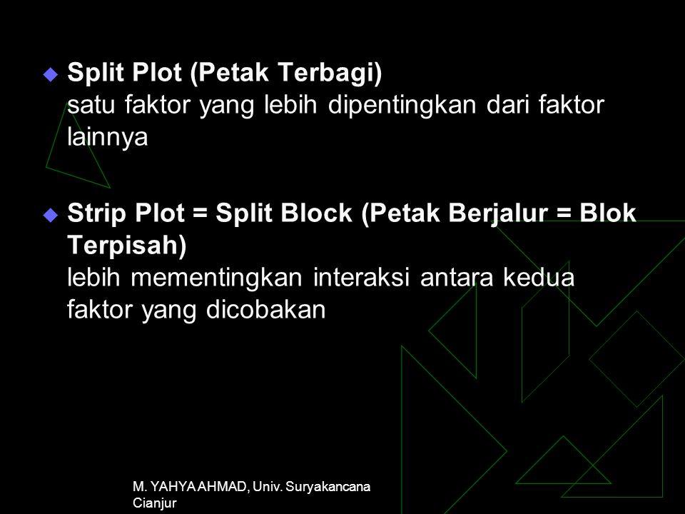 Split Plot (Petak Terbagi) satu faktor yang lebih dipentingkan dari faktor lainnya
