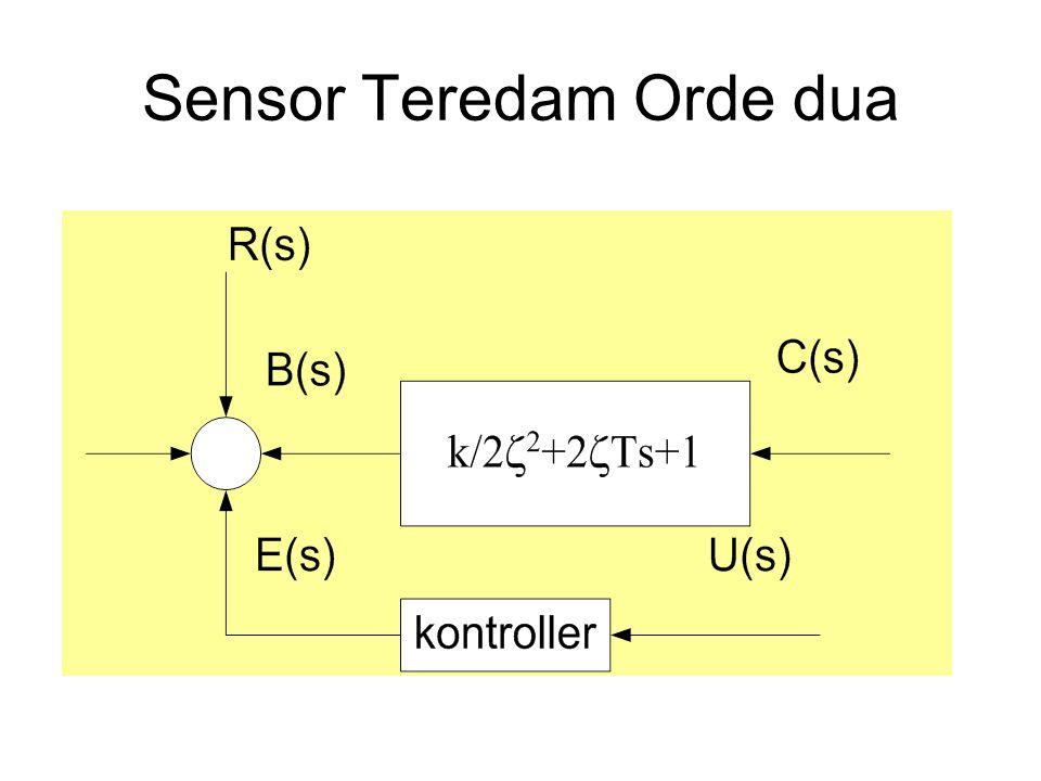 Sensor Teredam Orde dua