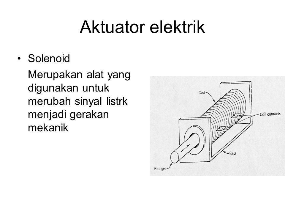 Aktuator elektrik Solenoid