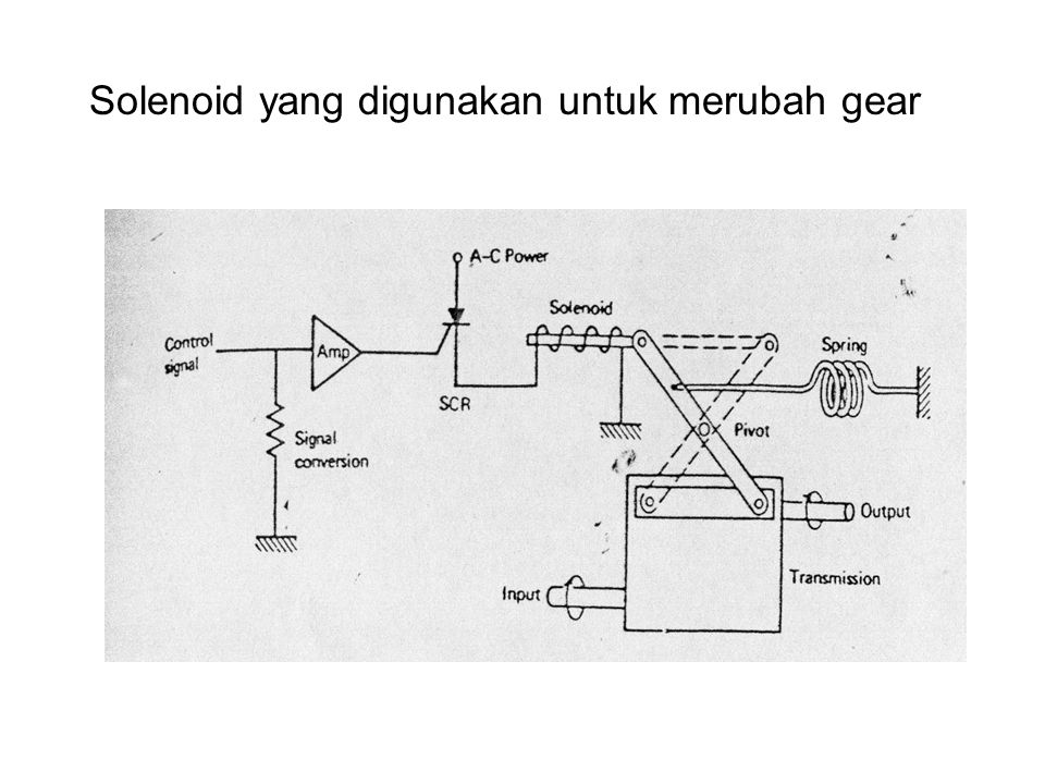 Solenoid yang digunakan untuk merubah gear