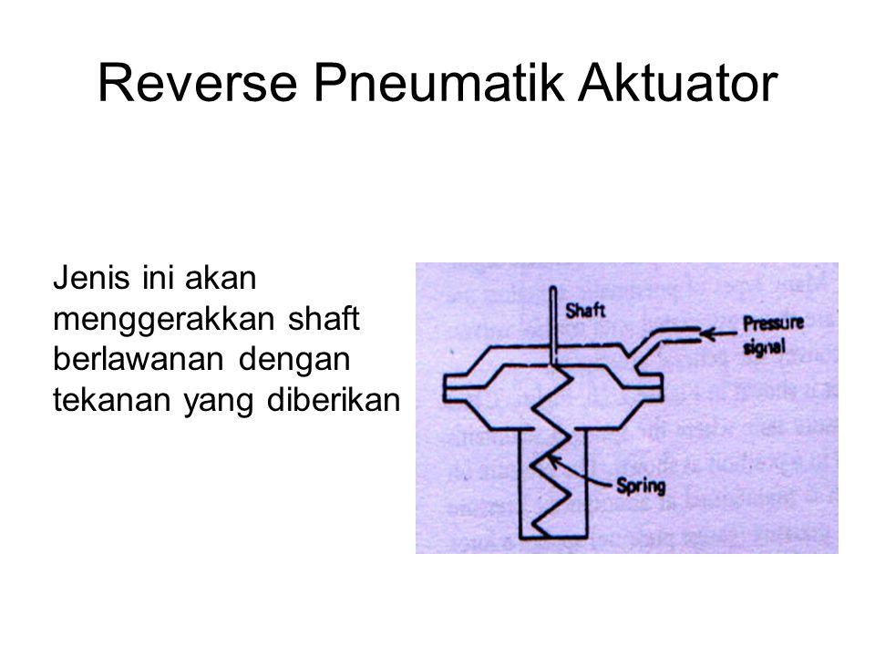 Reverse Pneumatik Aktuator