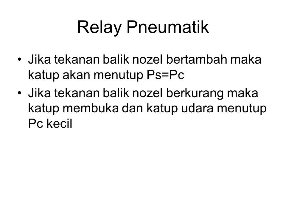 Relay Pneumatik Jika tekanan balik nozel bertambah maka katup akan menutup Ps=Pc.
