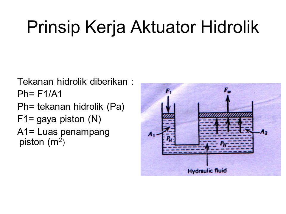 Prinsip Kerja Aktuator Hidrolik