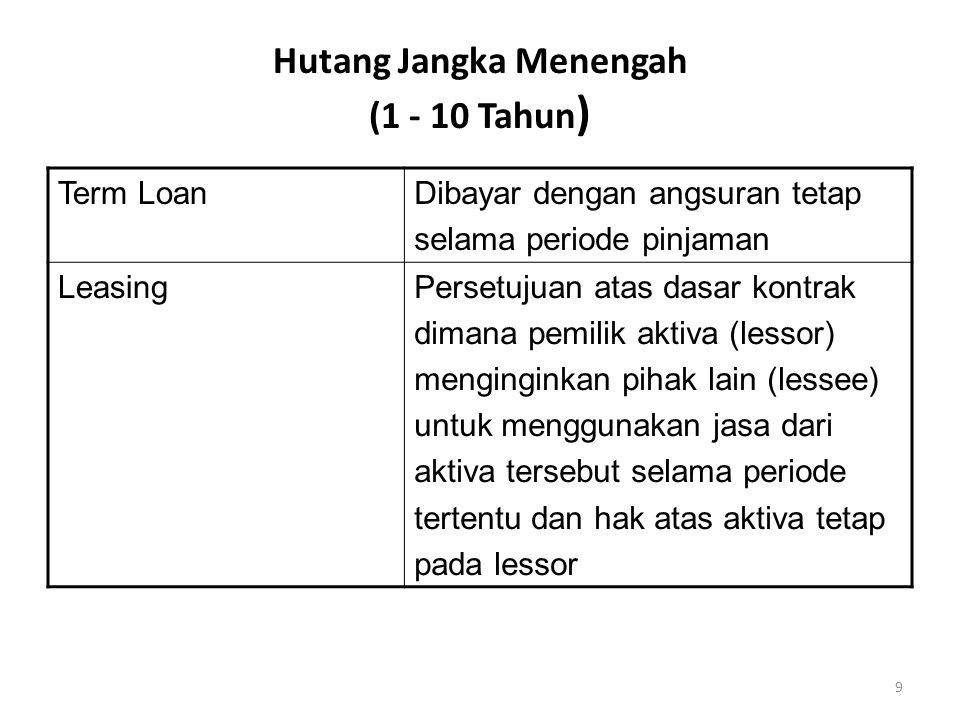 Hutang Jangka Menengah (1 - 10 Tahun)
