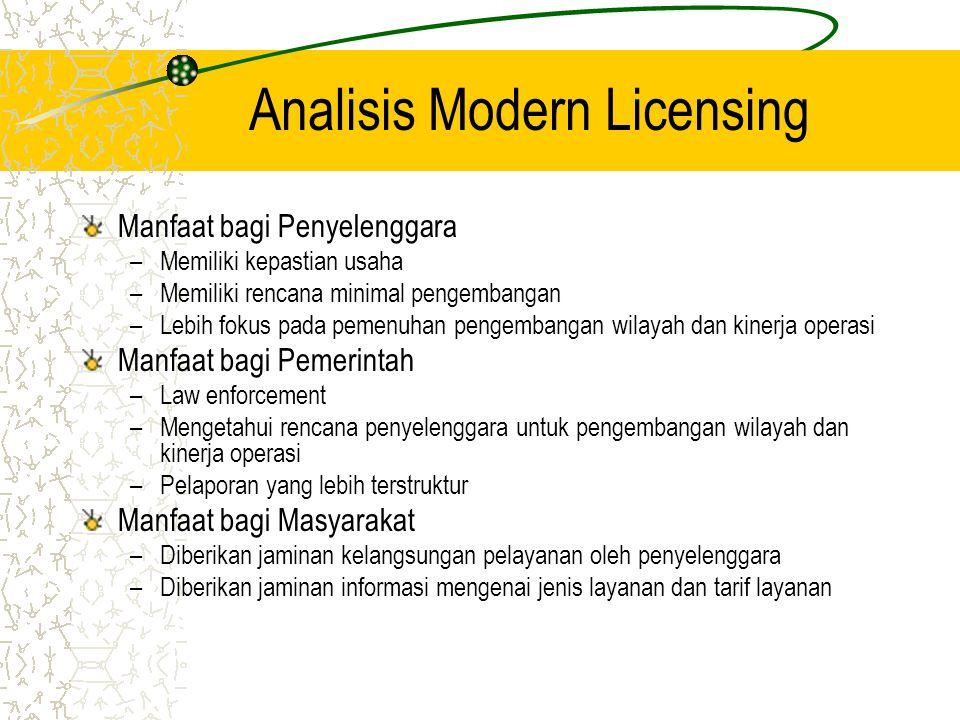 Analisis Modern Licensing