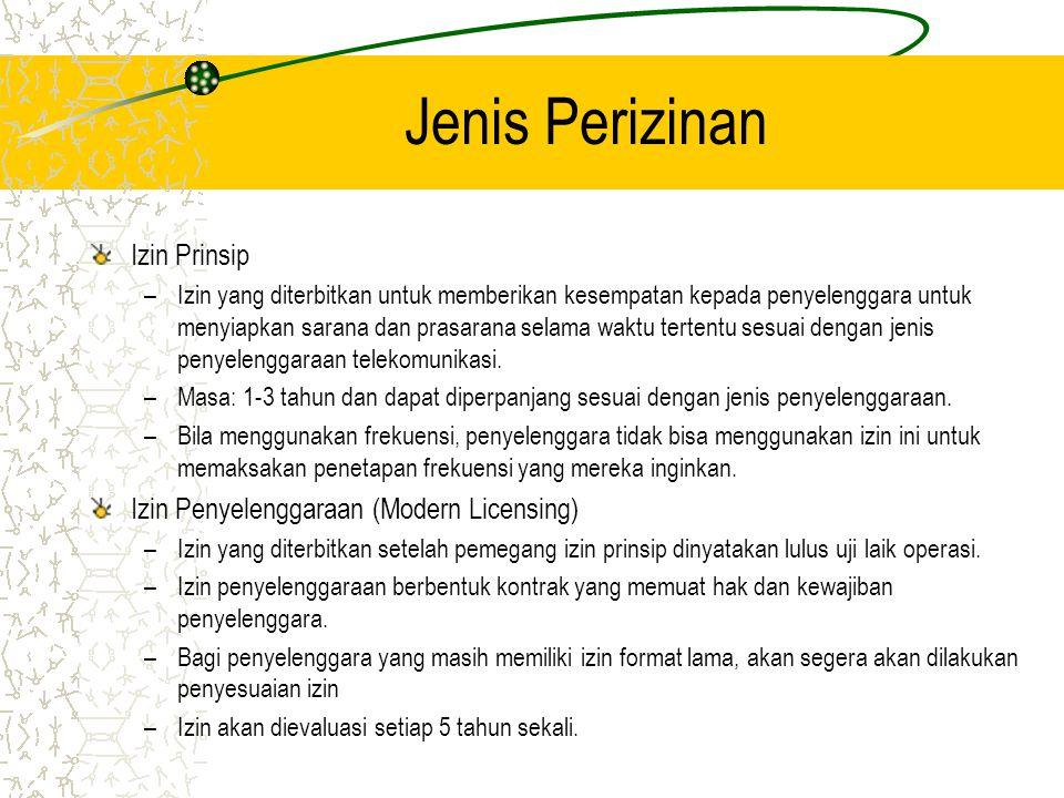 Jenis Perizinan Izin Prinsip Izin Penyelenggaraan (Modern Licensing)
