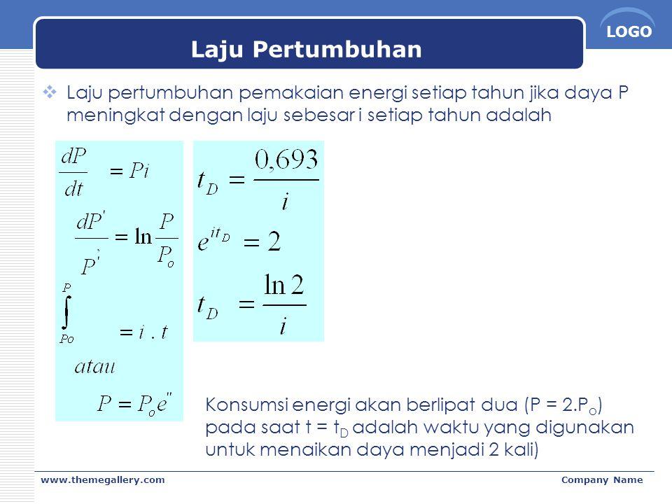 Laju Pertumbuhan Laju pertumbuhan pemakaian energi setiap tahun jika daya P meningkat dengan laju sebesar i setiap tahun adalah.
