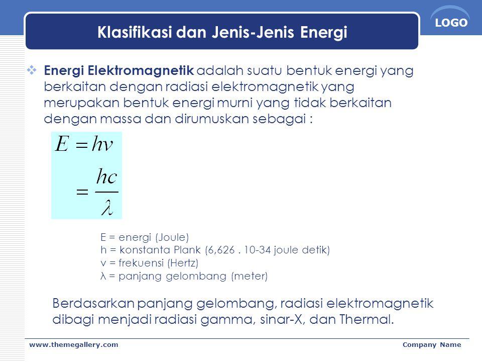Klasifikasi dan Jenis-Jenis Energi