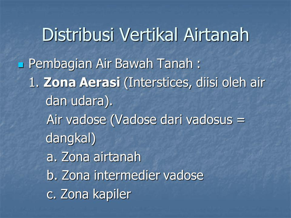 Distribusi Vertikal Airtanah