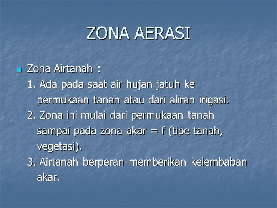 ZONA AERASI Zona Airtanah : 1. Ada pada saat air hujan jatuh ke