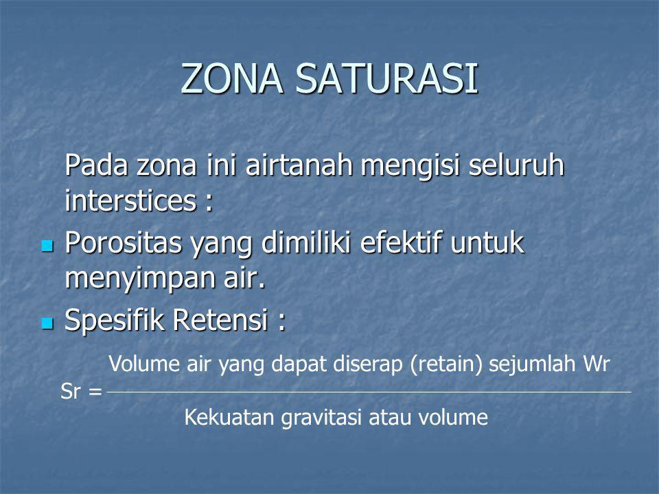 ZONA SATURASI Pada zona ini airtanah mengisi seluruh interstices :