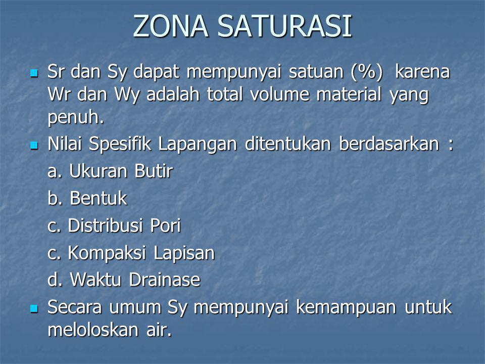 ZONA SATURASI Sr dan Sy dapat mempunyai satuan (%) karena Wr dan Wy adalah total volume material yang penuh.