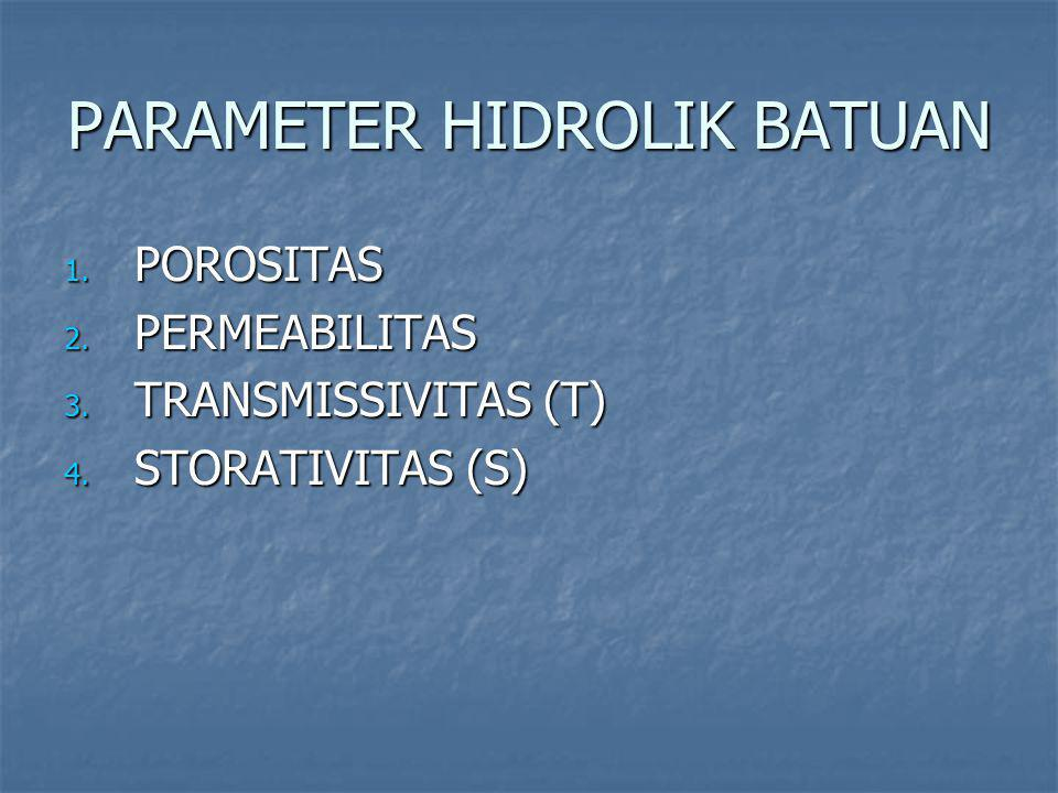 PARAMETER HIDROLIK BATUAN