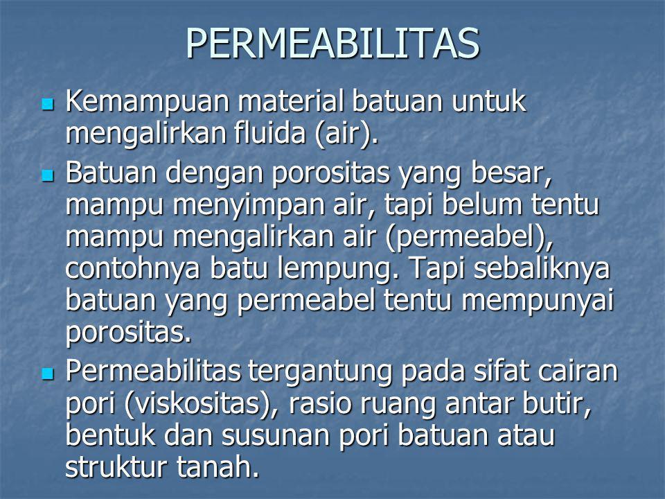 PERMEABILITAS Kemampuan material batuan untuk mengalirkan fluida (air).