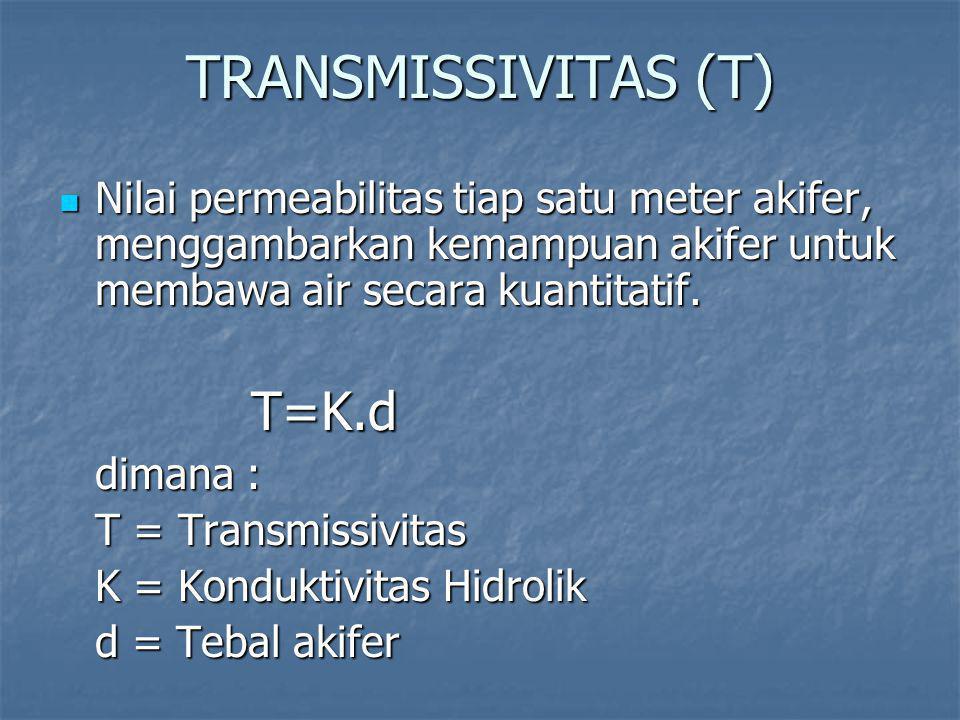 TRANSMISSIVITAS (T) T=K.d