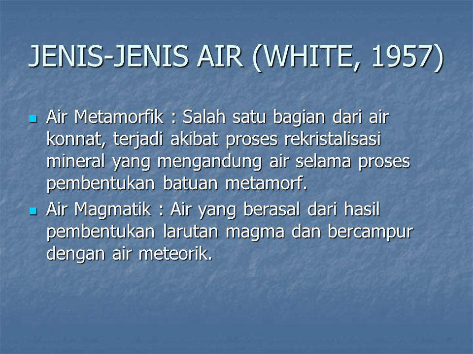 JENIS-JENIS AIR (WHITE, 1957)