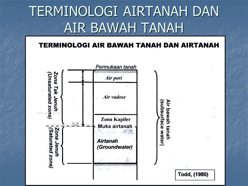 TERMINOLOGI AIRTANAH DAN AIR BAWAH TANAH
