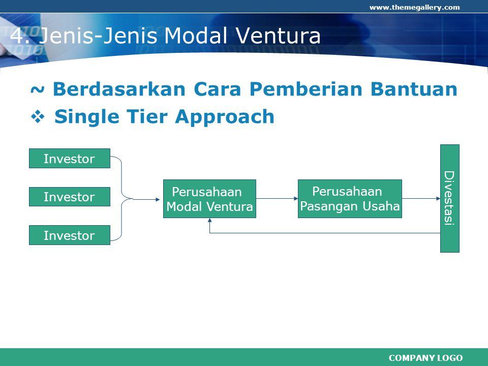 4. Jenis-Jenis Modal Ventura