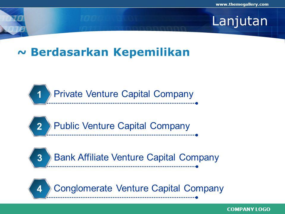 Lanjutan ~ Berdasarkan Kepemilikan 1 Private Venture Capital Company 2