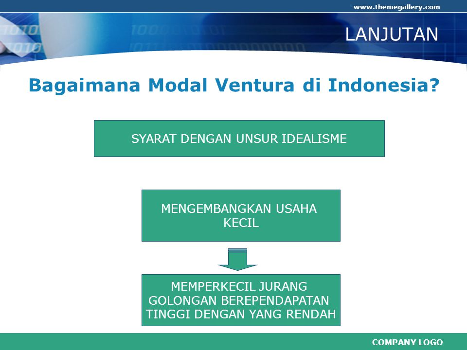 Bagaimana Modal Ventura di Indonesia