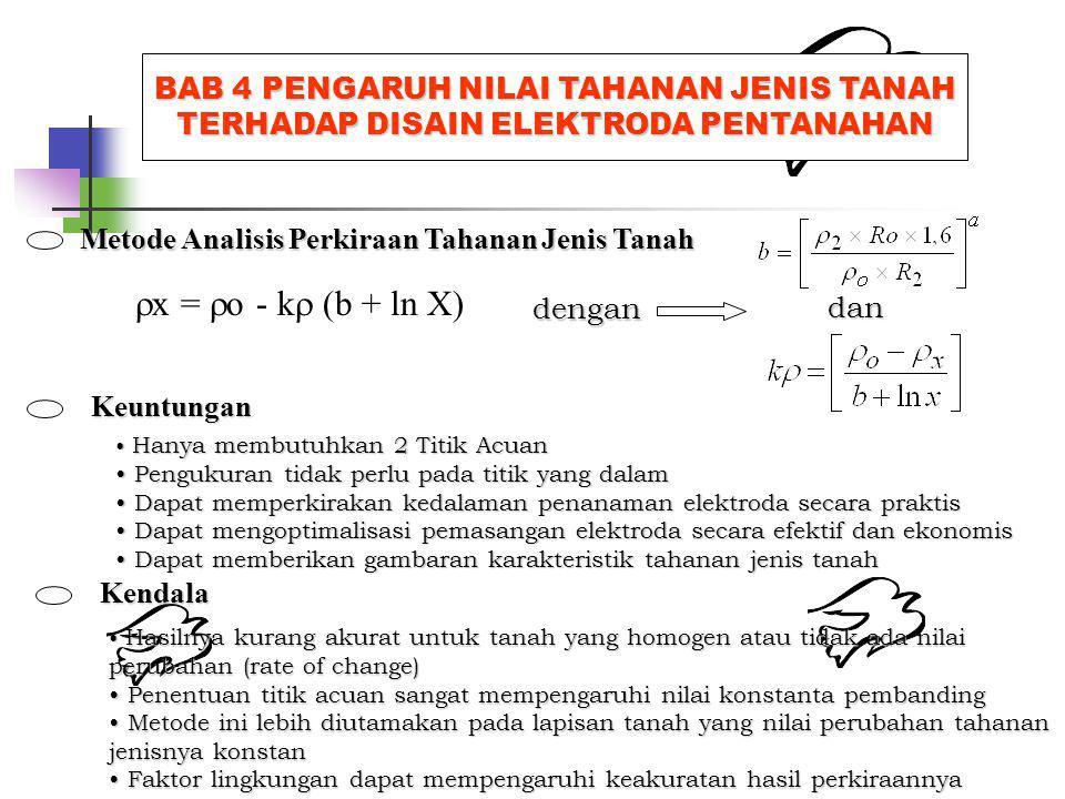 x = o - k (b + ln X) BAB 4 PENGARUH NILAI TAHANAN JENIS TANAH