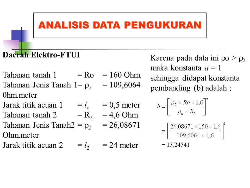 ANALISIS DATA PENGUKURAN