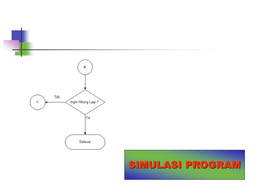 SIMULASI PROGRAM