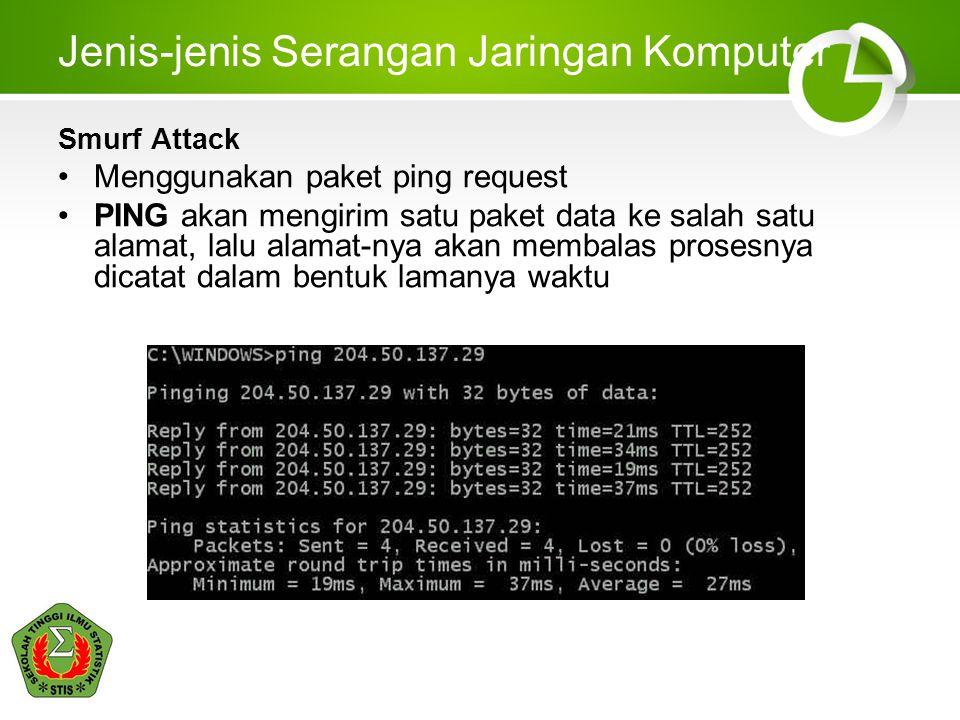 Jenis-jenis Serangan Jaringan Komputer