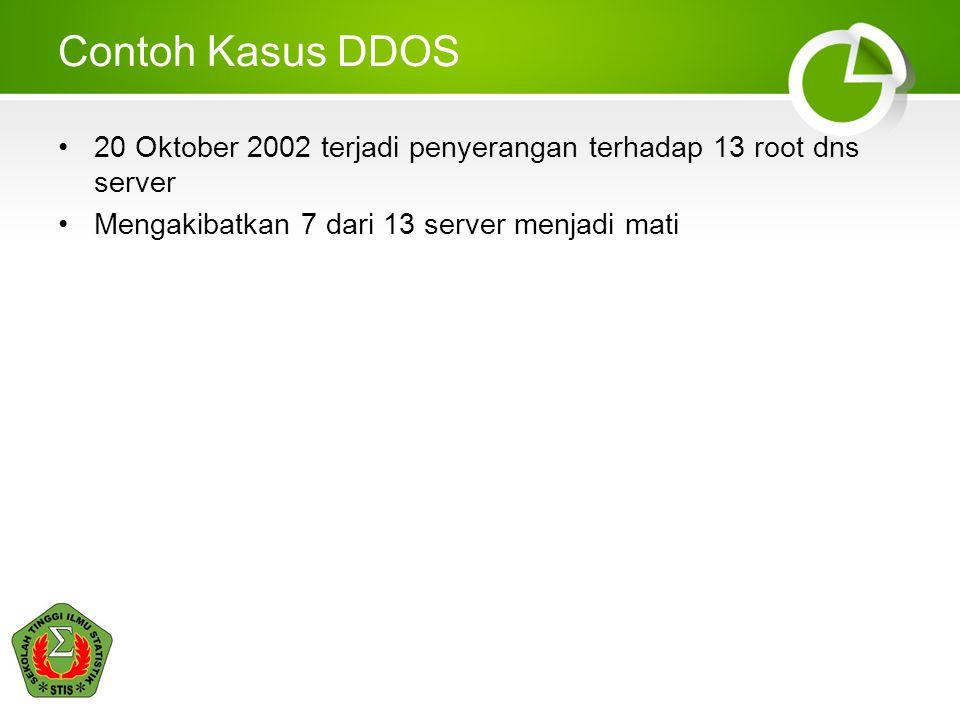 Contoh Kasus DDOS 20 Oktober 2002 terjadi penyerangan terhadap 13 root dns server.