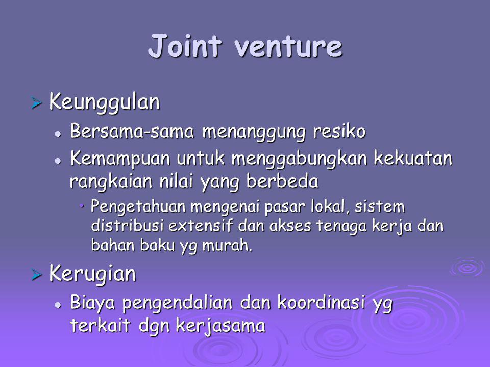 Joint venture Keunggulan Kerugian Bersama-sama menanggung resiko