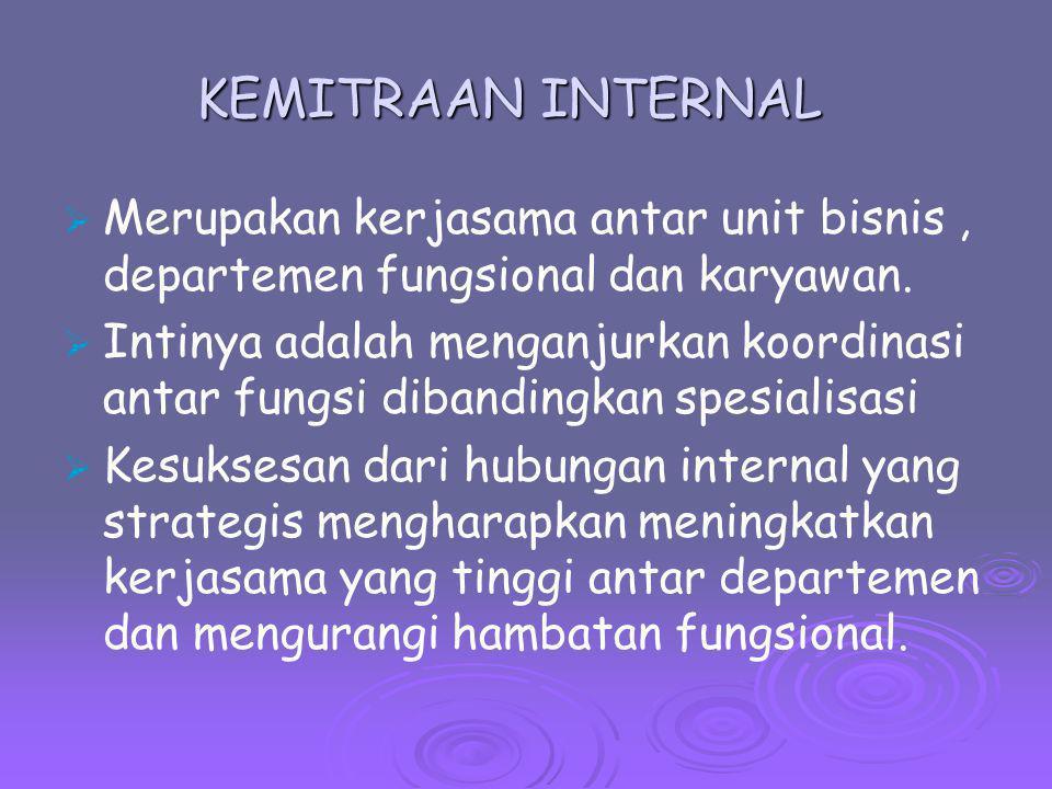 KEMITRAAN INTERNAL Merupakan kerjasama antar unit bisnis , departemen fungsional dan karyawan.