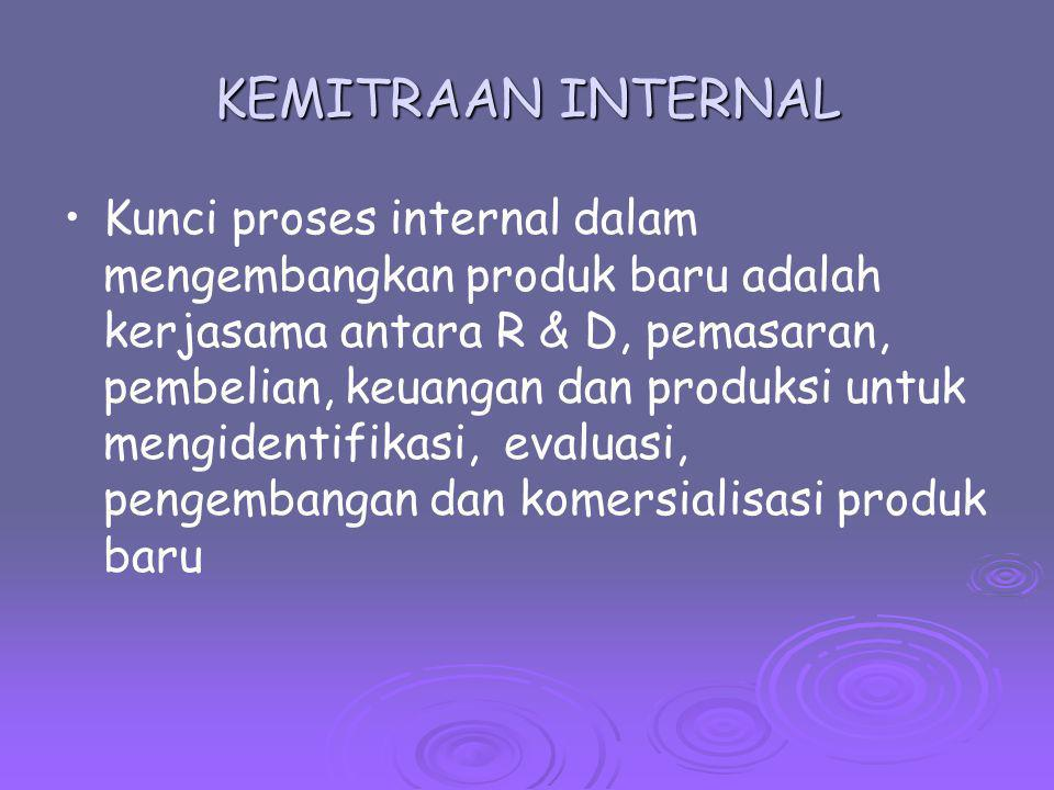 KEMITRAAN INTERNAL