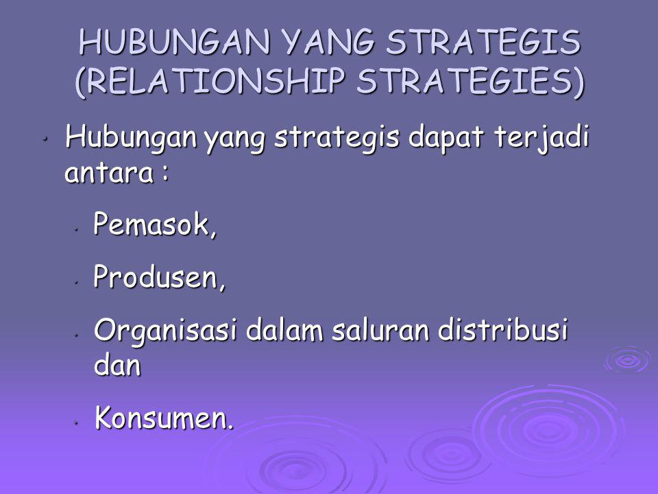HUBUNGAN YANG STRATEGIS (RELATIONSHIP STRATEGIES)