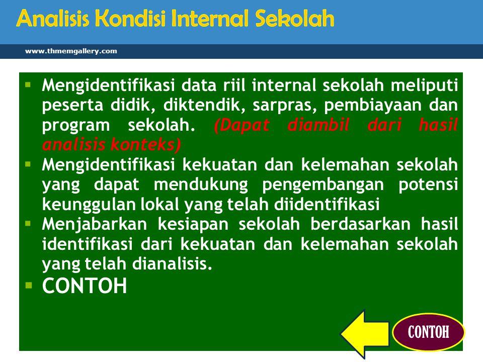 Analisis Kondisi Internal Sekolah