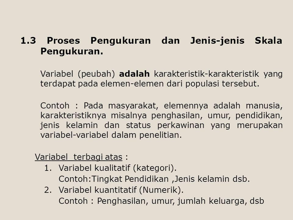 1.3 Proses Pengukuran dan Jenis-jenis Skala Pengukuran.