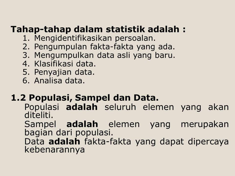 Tahap-tahap dalam statistik adalah :