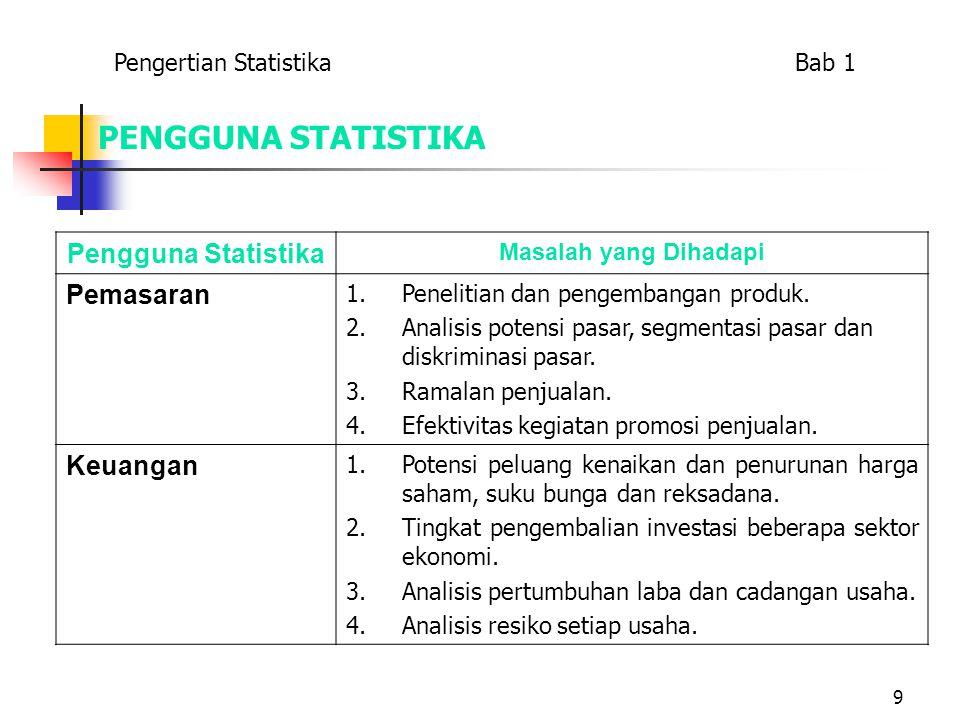 PENGGUNA STATISTIKA Pengguna Statistika Pemasaran Keuangan