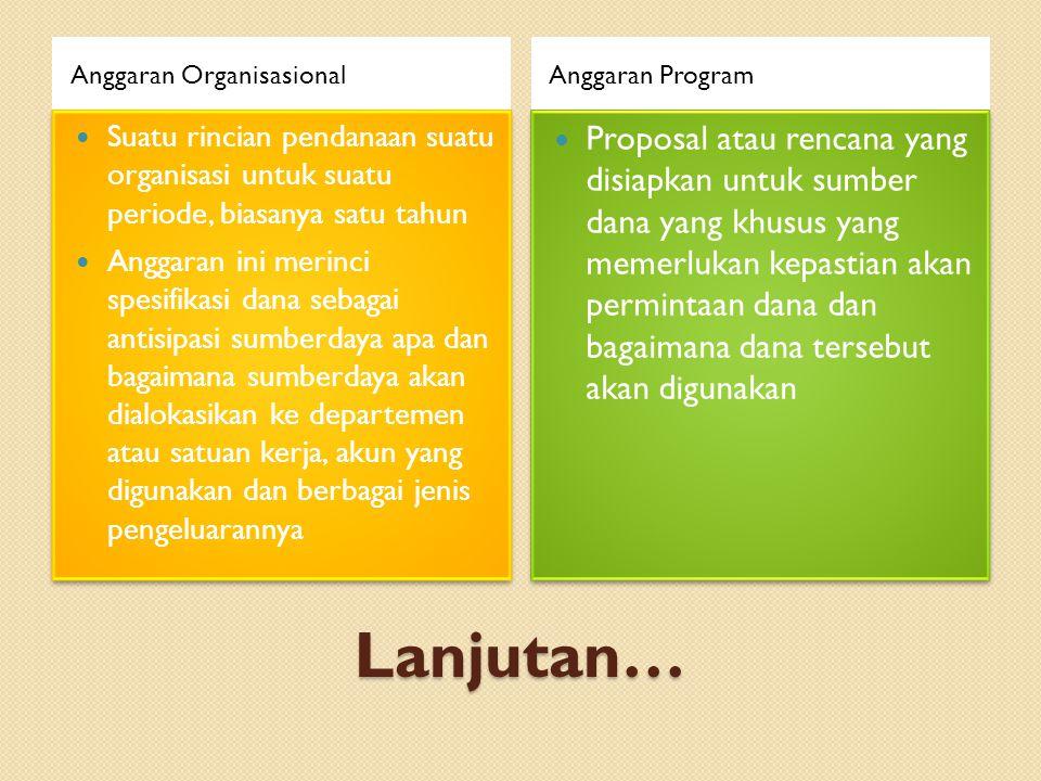 Anggaran Organisasional
