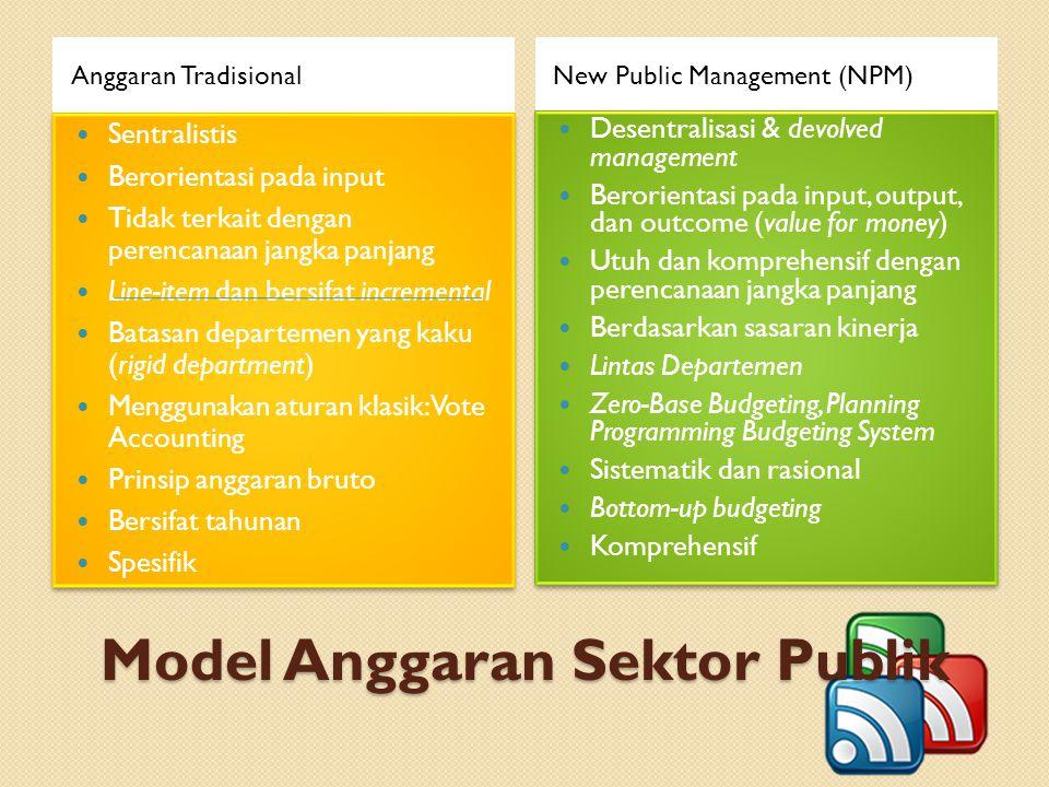 Model Anggaran Sektor Publik