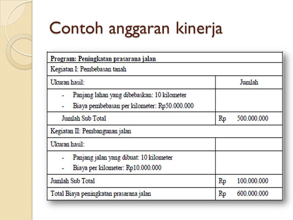 Contoh anggaran kinerja