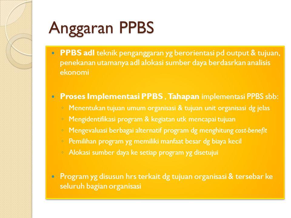 Anggaran PPBS