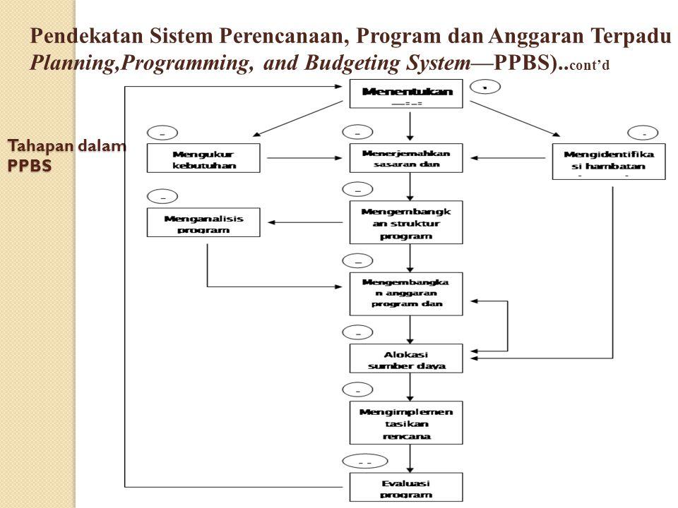Pendekatan Sistem Perencanaan, Program dan Anggaran Terpadu Planning,Programming, and Budgeting System—PPBS)..cont'd
