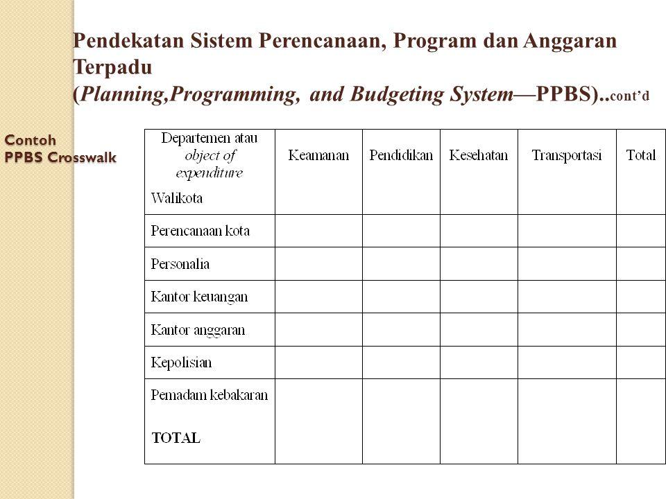 Pendekatan Sistem Perencanaan, Program dan Anggaran Terpadu (Planning,Programming, and Budgeting System—PPBS)..cont'd