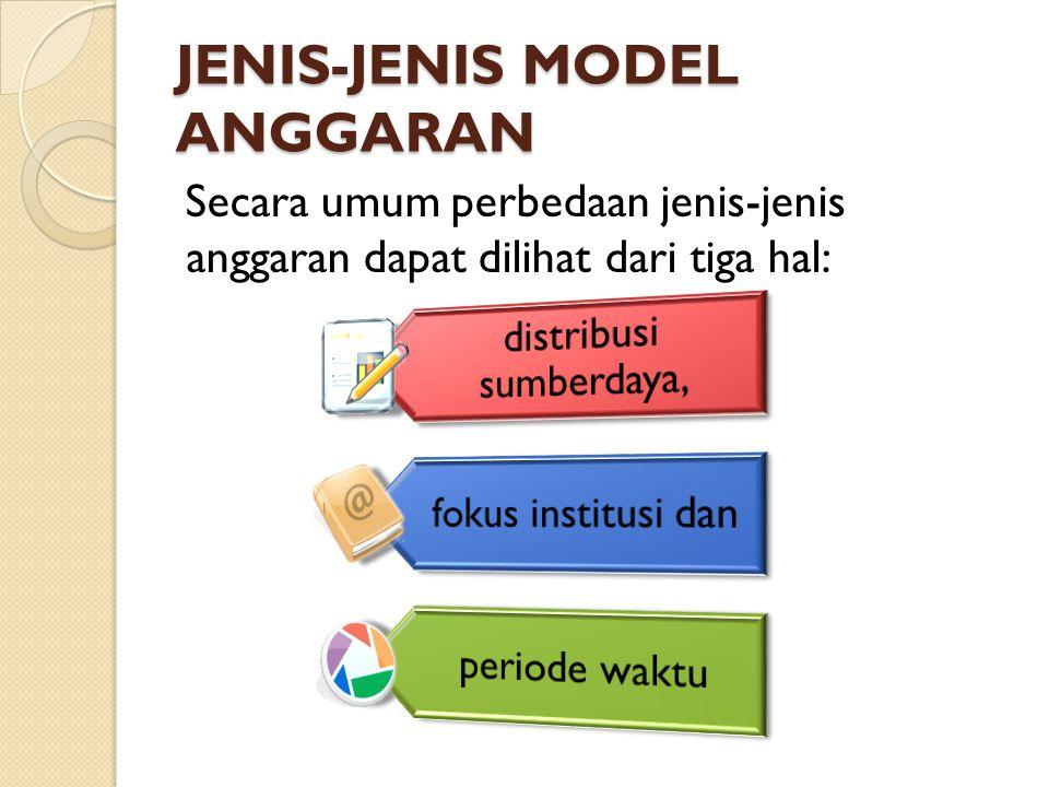 JENIS-JENIS MODEL ANGGARAN