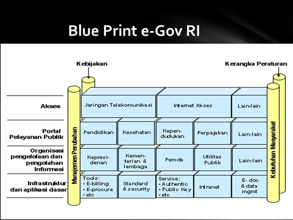 Blue Print e-Gov RI