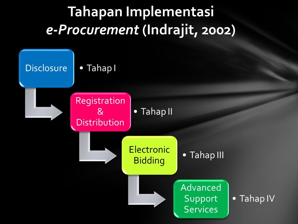 Tahapan Implementasi e-Procurement (Indrajit, 2002)